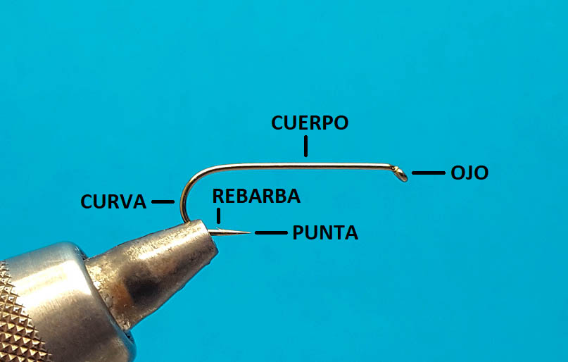 Diagrama Partes Anzuelo